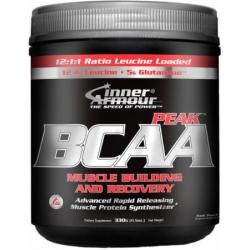 BCAA Peak